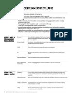 DSI Detailed Syllabus v10.2