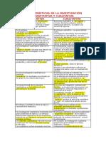 Características de La Investigación Cuantitativa y Cualitativa