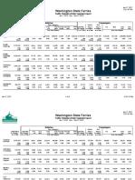 Ferry Ridership Report