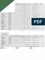Procurement Monitoring Report 2016