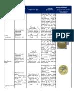 medios de cultivo - microbiologia