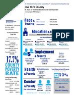 Newyork City Poverty Report 2016
