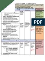 NQF BTEC Level 3 Unit 1 Assessment Map