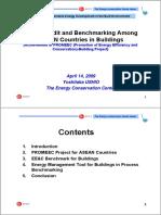 1.i Energy Audit & Benchmark_bldgs_ASEAN