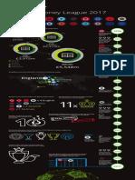 Deloitte Uk Sport Football Money League 2017 Infographic 2