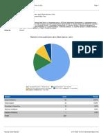 Brazil tickets split per Business Division.pdf