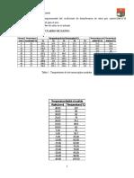Practica-2 Conveccion-Forzada FINAL