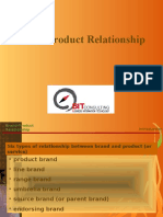 020510 Brand-Product Relationship