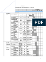 Lampiran 4 Tabel Indikasi Program_rev18Maret2011