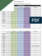 Consolidado - Sociologia - Uberlandia - Designação 2017 - Quadro de Vagas