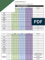 Consolidado - Educação Física - Uberlandia - Designação 2017 - Quadro de Vagas
