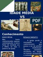 Idade Média vs Renascimento