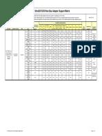 Compitale SCSI CARD