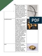 instrumentos prehispánicos