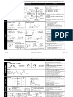 129268440 Structural Analysis Cheat Sheet