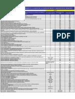 Porcentajes Retencion Impuesto a La Renta 2016 (1)