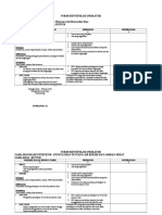 Form Identifikasi Indikator
