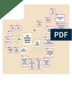Plan Sectorial de Educacion 13 18