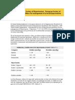 2003 European Society of Hypertension