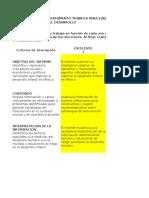 Rúbrica Informe U4 INFORME