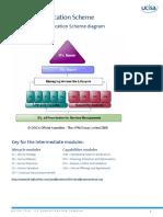 ITIL_v3 qualification scheme pdf.pdf