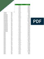 05 02 Powerpivot Sales Volume