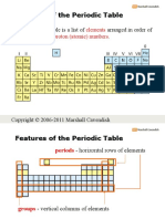 16a Periodic Table General