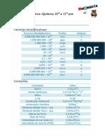 Formulário Resumo.pdf