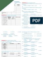 Actividades de Aplicación Notación Científica