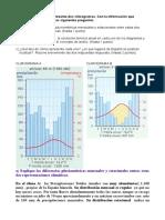 Climogramas PAU 2006 (1)