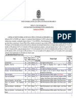If Pe 2014 Tecnico Administrativo Edital
