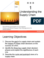 Chapter 1Understanding the Supply Chain.pptx