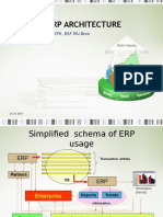 Basic ERP Architecture 20130214