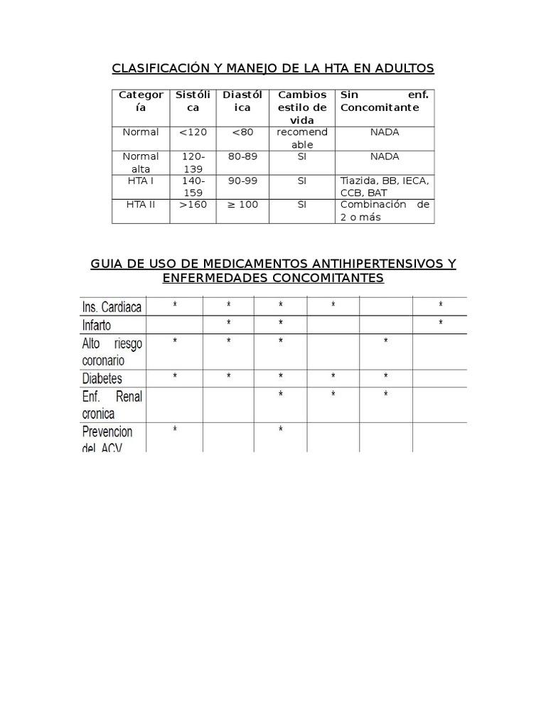 rocefin para uretritis hemorrágicas