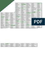 Cuadro de Códigos de Departamentos y Municipios