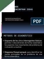 mc3a9todos-para-buscar-y-encontrar-ideas.pdf