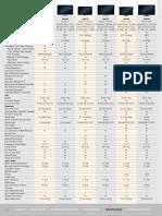 Chart to choose plasma TVs