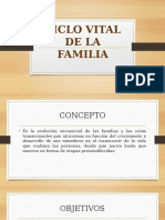 Ciclo Vital de La Familia Expo