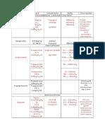 131176502-Tabla-de-Dosis.doc