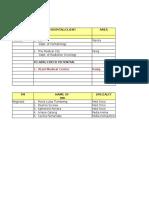 2016 Sample Template for Dms (Onco & Inj. Obgyne) (1)