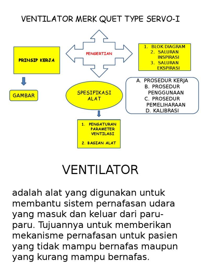 Presentation ventilator merk quet type servo i ccuart Images