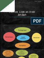 Ekonomi Zaman Arab Jahiliah