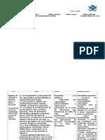 Plan de Clase f.c y e, 2