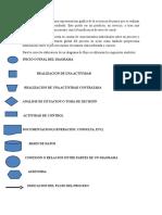 Protocolo Para Realizar El Diagrama de Flujo