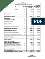 Kandla PT Income & Expenditure