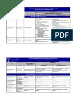tesis_doctorales