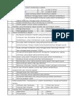 Kisi-kisi Ujian Utama Sistem terdistribusi
