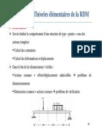 Chap2 Théorie Élémentaires de La RDM - ENSTAB Courseware