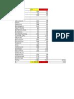 Resultados Elecciones II Vuelta