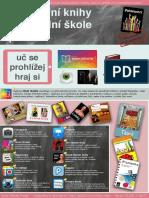 iPad pro učitele na základní škole speciální